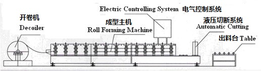 wall angle roll forming machine1