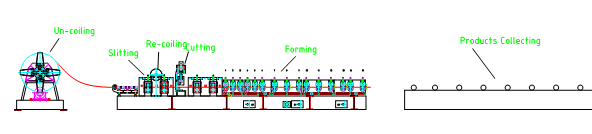 roll forming linear machine
