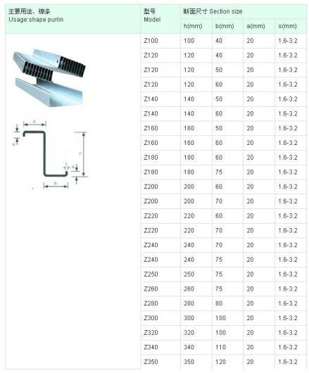 c-z-shape-changeable-purlin-production-line-1