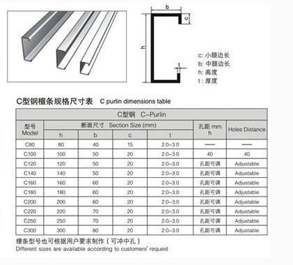 C/Z Shape Changeable Purlin Production Line
